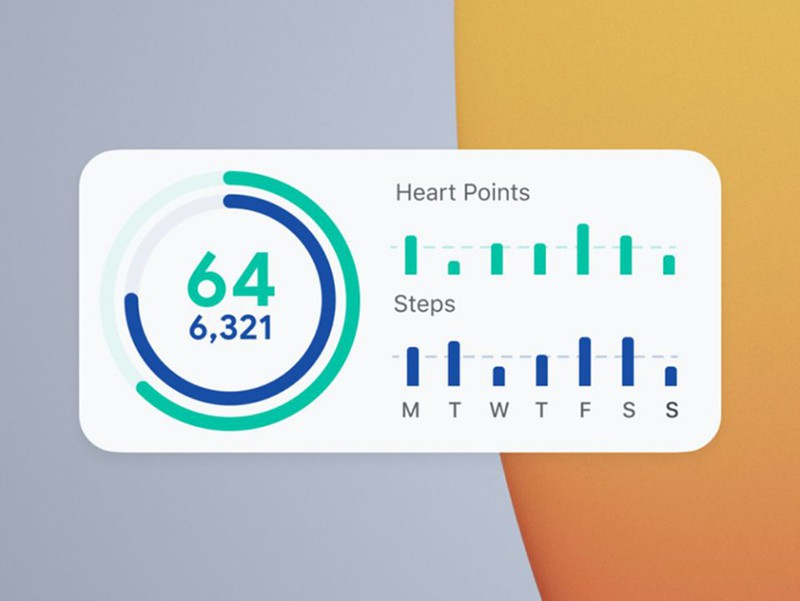 google widget, google fit widget ios 14, widget google